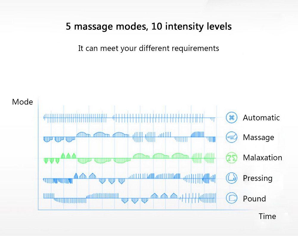 Mijia Massage sticker (5)