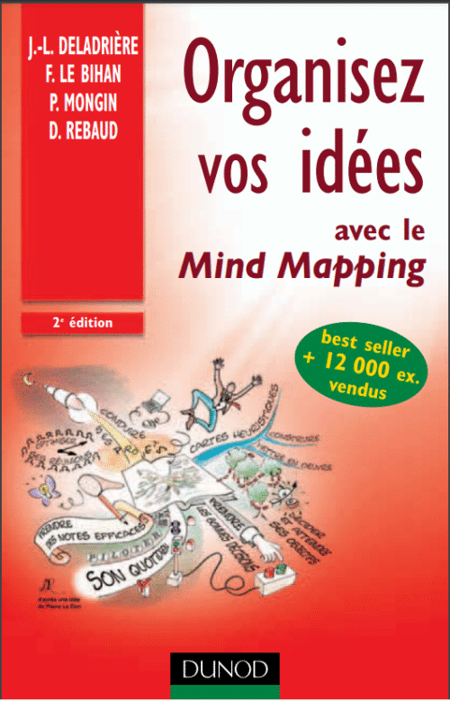 organiser vos idees